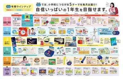 shimajiro schedule