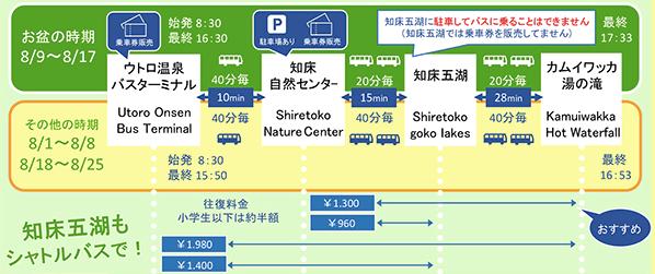 Shiretoko Shuttle Bus Map