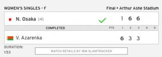 US open tennis score 2